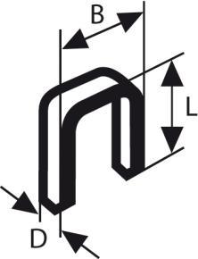 Sponky s úzkym chrbtom, typ 55 6 x 1,08 x 19 mm